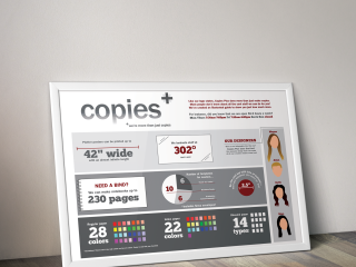 Copies Plus Infographic